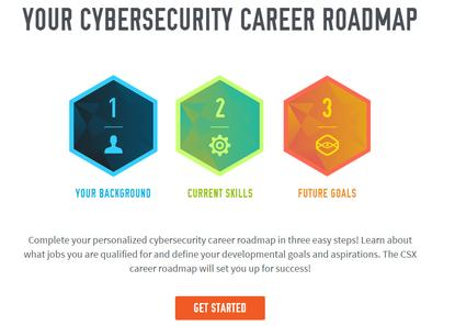 https://cybersecurity.isaca.org/csx-career-tool