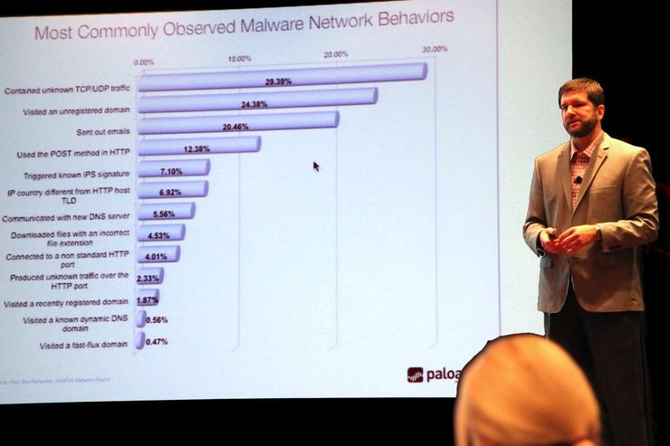 Malware's typical network behaviour makes it easier to spot
