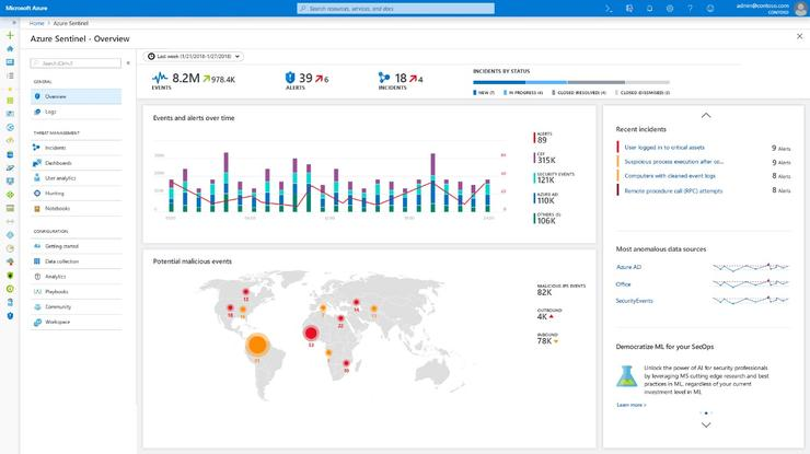 Microsoft Launches Azure Sentinel For Cloud-Scale Security Analytics