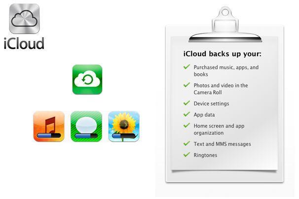 Apple iCloud: A visual tour