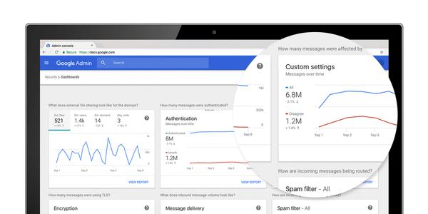 Security centre dashboard and analytics is for G Suite Enterprise customers